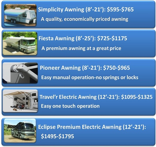 Patio Awnings - Mobile RV Awnings   Sales - Parts - Service